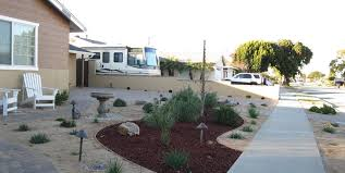 Average Cost Of Landscaping A Backyard Cost Of Xeriscaping Landscaping Network
