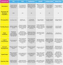 Prospect Tracking Spreadsheet Leadscoring Com Modern Sales U0026 Marketing Leadscoring Com