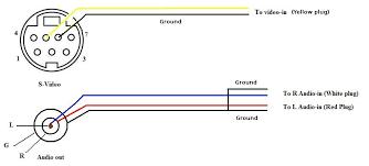 hdmi to composite wiring diagram wiring diagram simonand