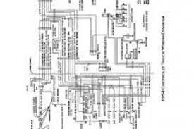 ezgo wiring diagram gas golf cart 4k wallpapers