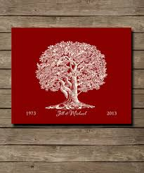 40th wedding anniversary ideas personalized 40th ruby wedding anniversary idea gift custom