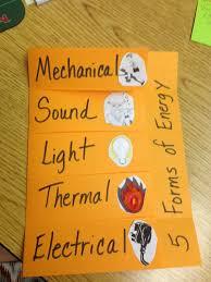 46 best 4th grade energy unit images on pinterest teaching