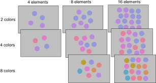 hues of purple effects of ensemble complexity and perceptual similarity on rapid