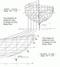 Free Wood Sailboat Plans by Fishing Learn Download Free Boat Model Plans And Drawings