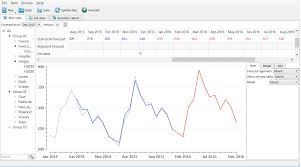 Demand Forecasting Excel Template by Demand Planning Software For Smbs Free Edition Gmdh