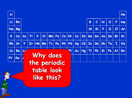 Cr On The Periodic Table Why Does The Periodic Table Look Like This Ppt Online