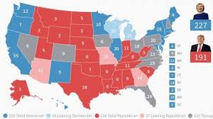 2016 Presidential Map The Swing States That Will Decide Election Youtube