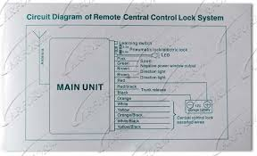 100 wiring diagram for smart car wiring diagram for smart