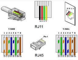 rj11 wiring diagram using cat5 rj11 to rj45 wiring diagram wiring