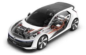 volkswagen gti sports car volkswagen golf gte sport the future gti locos engine