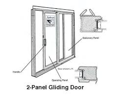 Patio Door Weatherstripping 510 Stationary 2 Panel Andersen White