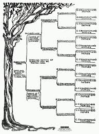 draw a family tree in word amitdhull co