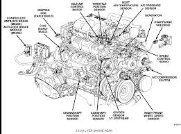 dodge caravan engine diagram electrical wiring diagram triumph