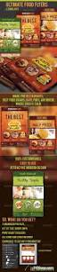 food templates free download ultimate food flyers 3511812 free download photoshop vector ultimate food flyers 3511812