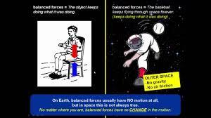 Ks3 Forces Worksheet Mini Lesson Balanced Vs Unbalanced Forces Youtube