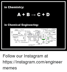 Chemical Engineering Meme - in chemistry a b c d in chemical engineering follow our instagram