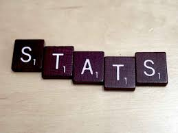101 books on business statistics