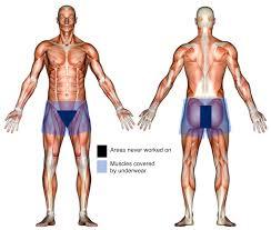 Massage Draping Optional The Rambling Massage Therapist