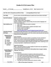 sample friendly letters lesson plans u0026 worksheets