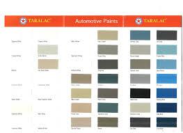 tara paints u0026 chemicals