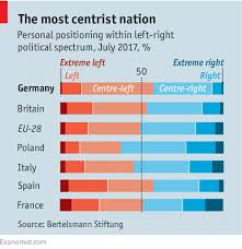 how angela merkel is changing and not changing germany