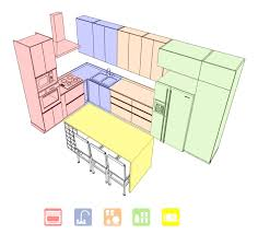 how to design own kitchen layout how to correctly design and build a kitchen archdaily