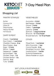 keto shopping list from 7 day meal plan get all your groceries