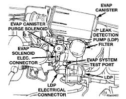 solved 2002 jeep wrangler 6 cylinder error codes p0455 fixya