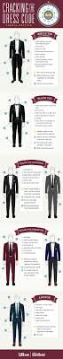 wedding dress code formal dress codes for men guide infographic the gentlemanual