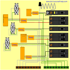 wiring diagram for a circuit breaker box electrical