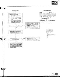 bulb honda civic 1997 6 g workshop manual