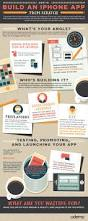Best Resume Iphone App by Best 20 Build An App Ideas On Pinterest How To Build Apps