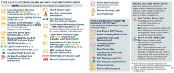 toyota car warning lights meanings what do mazda warning lights mean beach mazda