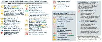 toyota corolla dashboard warning lights what do mazda warning lights mazda
