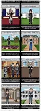 Presidential Kitchen Cabinet Jackson S Spoils System And Kitchen Cabinet Storyboard