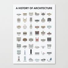 design poster buy 40 beautiful architectural prints posters for people who love the
