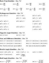 trig identities worksheets worksheets