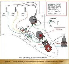 wiring diagram fender stratocaster guitar forum