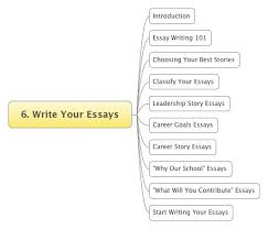 sample harvard essays electrician job skills resume death penalty thesis example essays