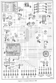 rover mini wiring diagram with template images wenkm com
