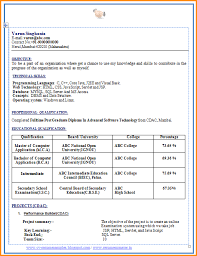 Mba Fresher Resume Sample by 11 Freshers Resume Samples In Word Format Invoice Template Download