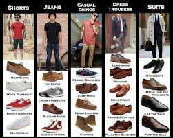 outfits for women in their early 20s fashion for men in their 20s the upswing report