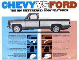 Ford Vs Chevy Meme - gmc vs chevy meme cars