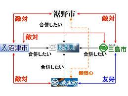 bureau vall馥 orl饌ns 跳 jp 日本語短縮urlサービス