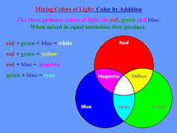 Primary Colors Of Light Warm Up Where Does All Light Come From Do Different Colors Of