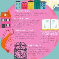 home etc design quarter 50 cities of the u s a explore america u0027s cities with 50 fact