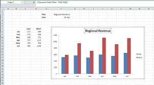 creating dynamic excel chart titles that link to worksheet cells