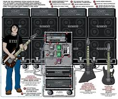 71 best guitar pa wiring diagrams images on pinterest music