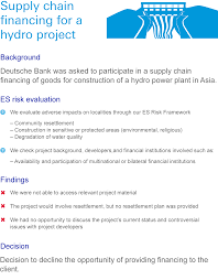 how to write a paper on a case study our social and environmental risk framework deutsche bank focus topic hydro power