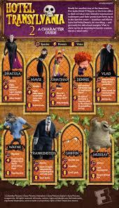 Halloween 2 Cast Members by The 25 Best Hotel Transylvania Movie Ideas On Pinterest Hotel